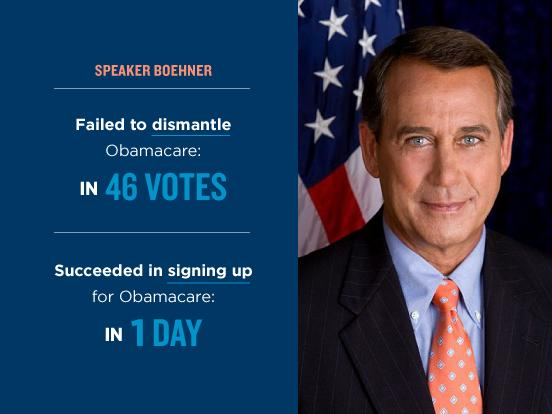 Boehner:  Failed to dismantle Obamacare in 46 votes.  Succeeded in signing up for Obamacare in one day.