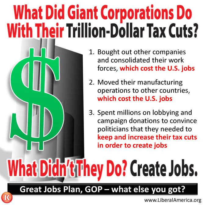 What did corporation do with their tax cuts?  Bought other companies and consolidated the workforce, costing American jobs; moved manufacturing overseas, costing American jobs; spent millions on campaign donations and lobbying insisting that they had to have the tax cuts to create jobs.  What did they not do?  Create Jobs.