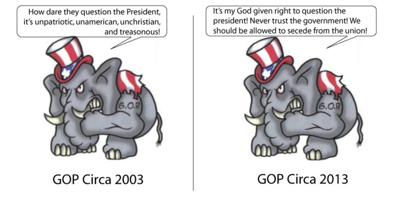 GOP, 2003:  How dare you question the President.  GOP, 2013:  I have a right to question the President.