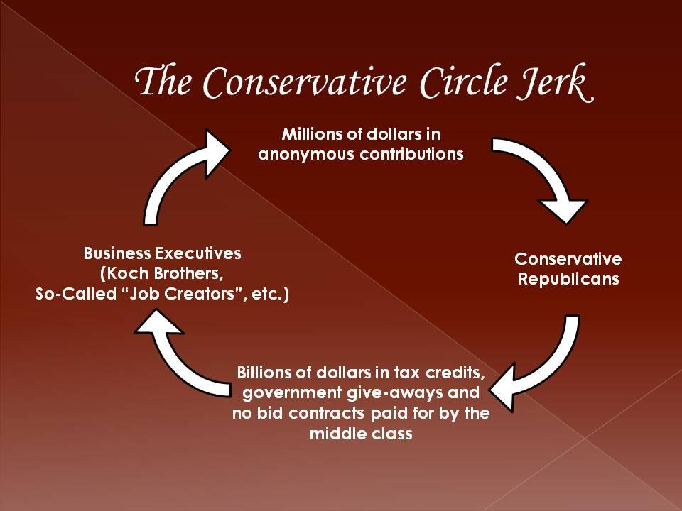 http://www.bartcop.com/gop-circle_Jerk.JPG